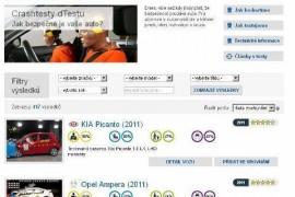 Nové výsledky bezpečnosti automobilů Euro NCAP