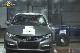 Crashtesty přinesly zklamání pro Jeep Compass, Honda Civic přesvědčila